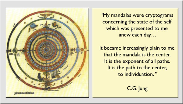 What the Mandala Means for Jung