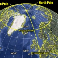 The Metaphor of the Magnetic North Pole and the Unconscious
