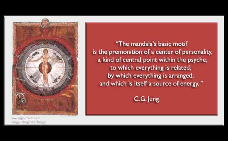 Jung quotation on the basic motif of a mandala